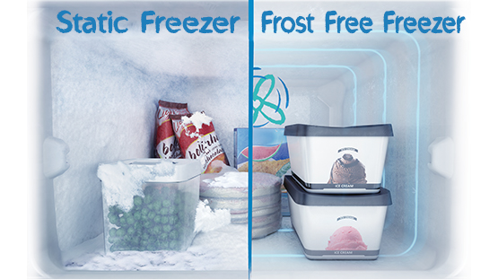 Frost Free Fridge Freezers