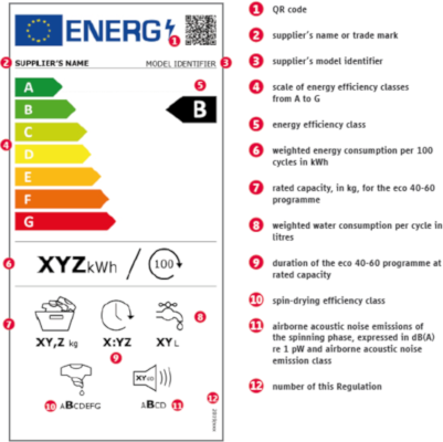 New Energy Label