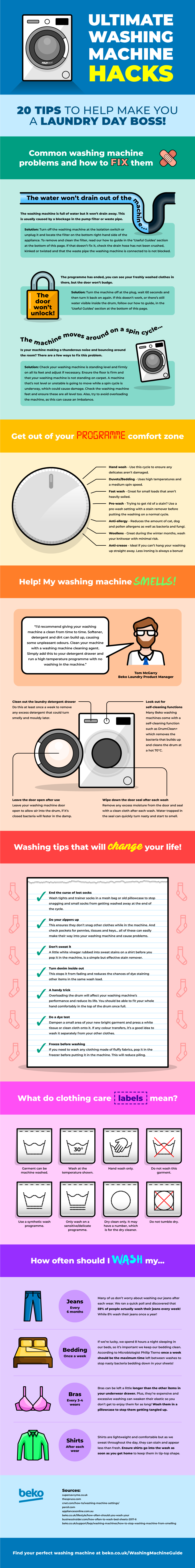 Laundry Hacks and Washing Machine Tips