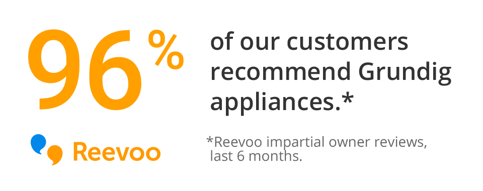 our customers recommend Grundig Aplicances.