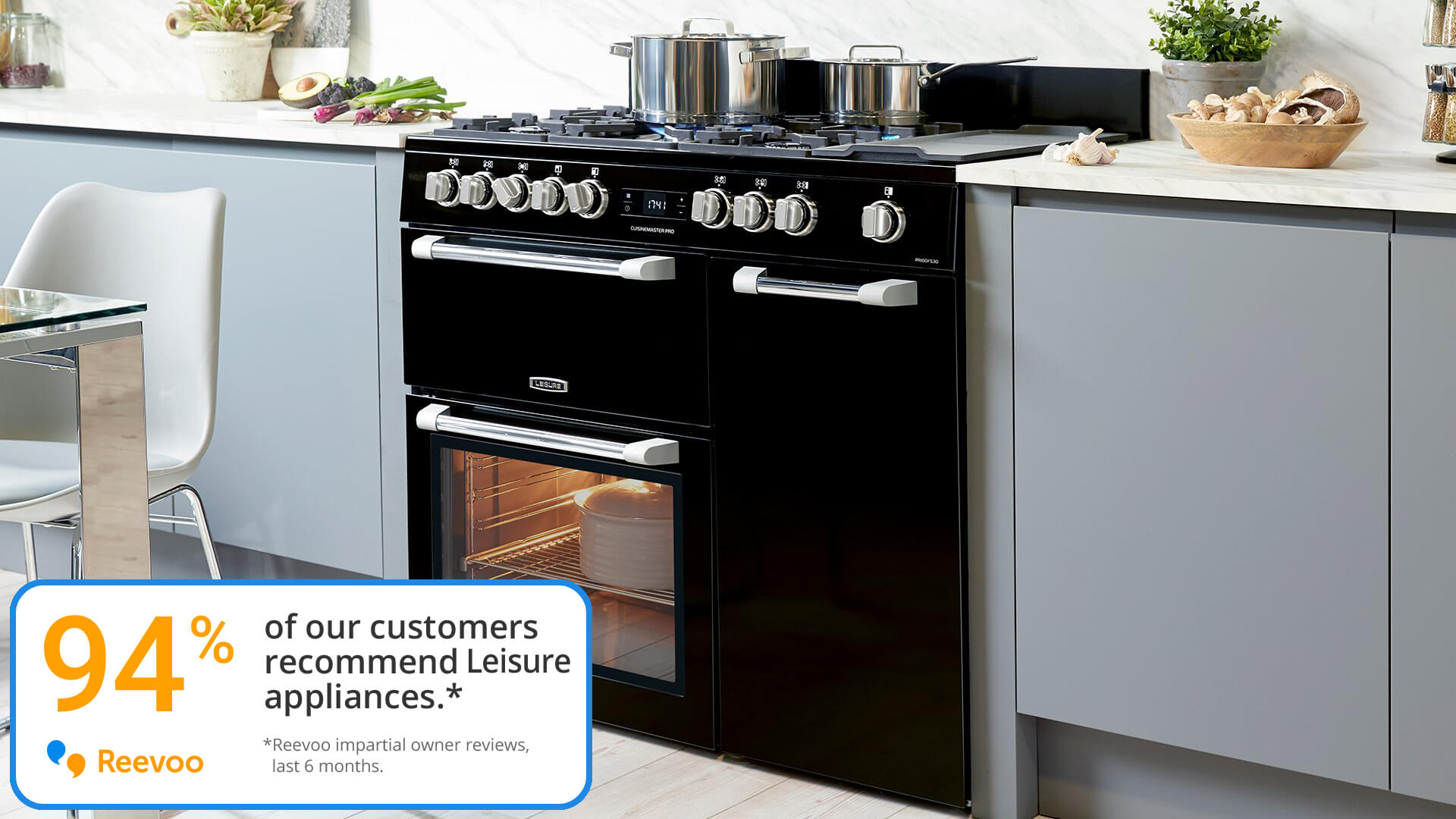 Recommended by 94% of our customers.