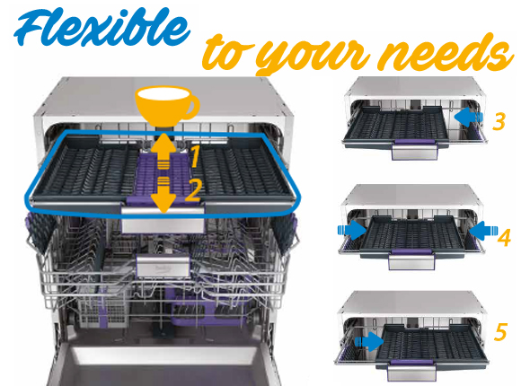 Additional Flexible Cutlery Tray at the Top