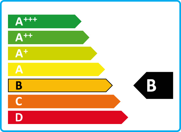 B Energy Rating