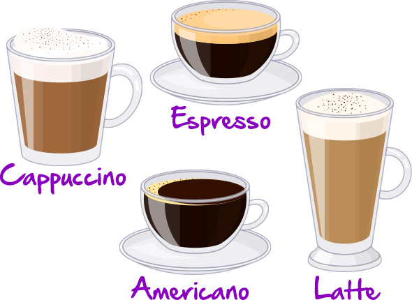 All Coffee Types