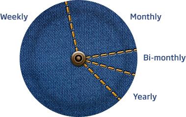 jeans Pie Chart