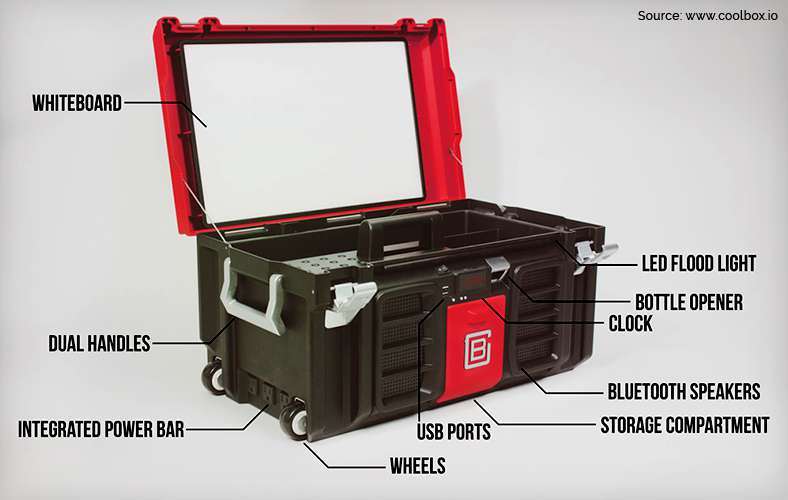 A toolbox that can power your tools