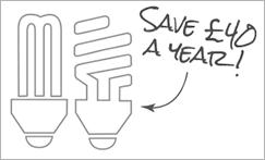 Save $40 a year!