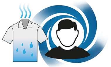 Heat pump tumble dryers help your health
