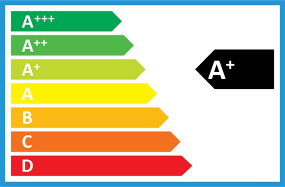 Kitchen Appliance Energy Ratings