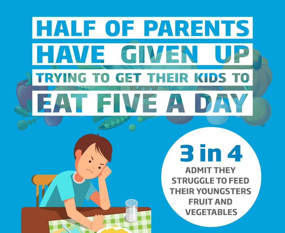 Half of British parents have given up trying to get children to eat five a day